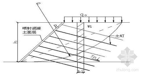 [江苏]地下车库深基坑土钉喷锚支护施工方案(计算书)