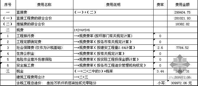 [课程设计]山东建筑学院多功能厅预算书(2009)