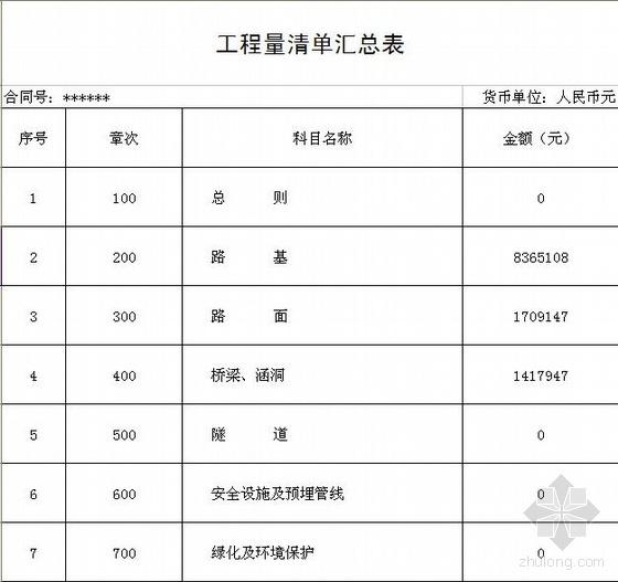 南京某高速公路路基工程清单报价实例