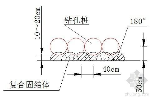 [广东]地铁车站施工组织设计(投标 盖挖逆作法)