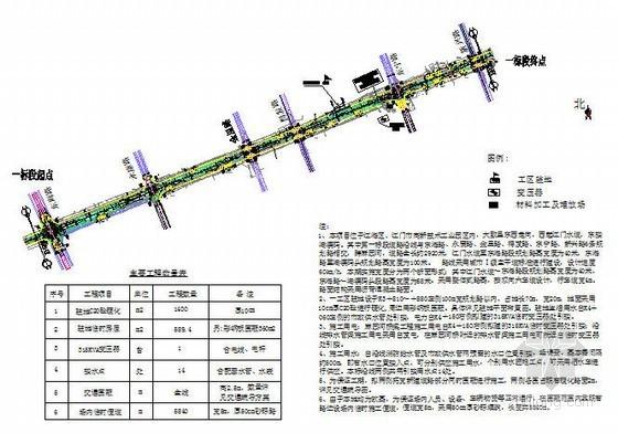 [广东]工业园道路加铺拓宽改造工程施工组织设计186页(含管道绿化 新建板桥)