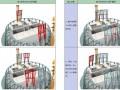 [广东]大型超高层综合塔楼钢结构安装施工方案(A3版式,450余页,丰富节点图)