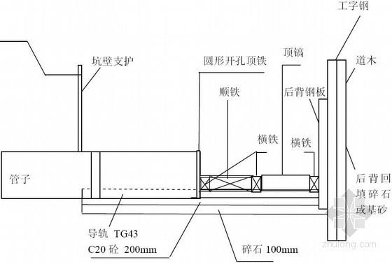 [青海]集中供热主干线钢筋砼套管顶管穿越施工方案