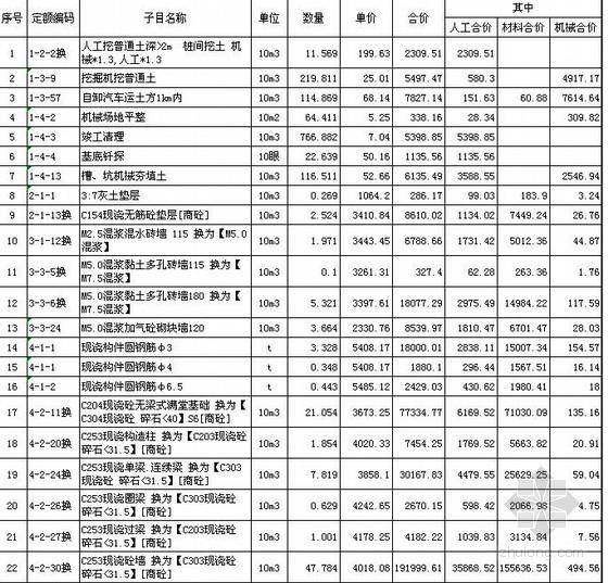 [山东]高档住宅小区5#楼建筑、装饰工程预算书(2013)