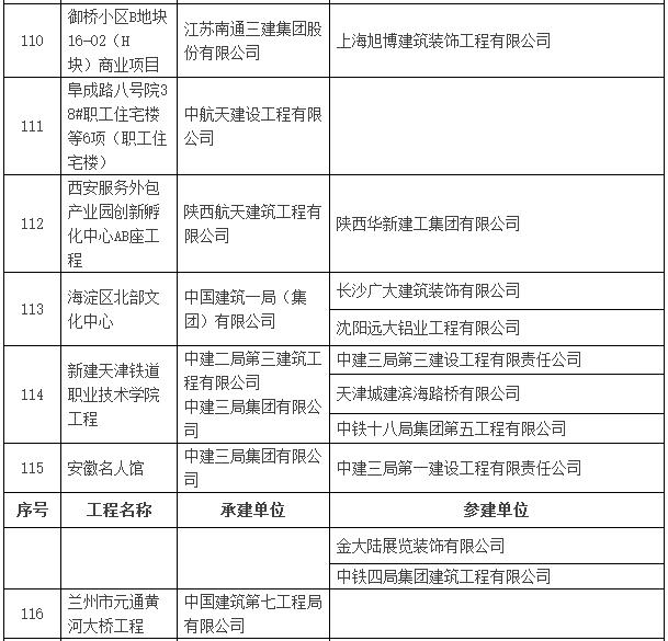 2016~2017年度第一批中国建设工程鲁班奖入选名单公示-建筑工程鲁班奖名单21.png