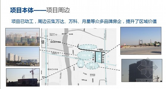 [最新]2014年上海城市综合体项目营销策略报告(超详细 含广告设计 311页)