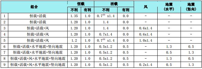 深圳光明高新园区超限高层建筑抗震设防专项审查报告(PDF,78页)_4