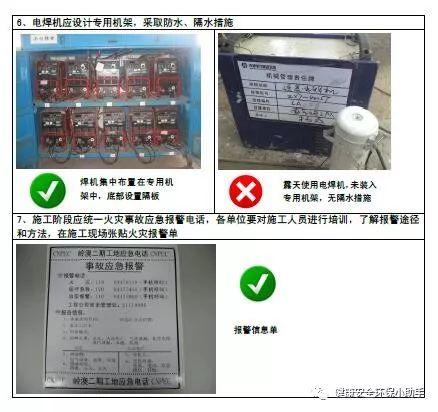 一整套工程现场安全标准图册:我给满分!_10