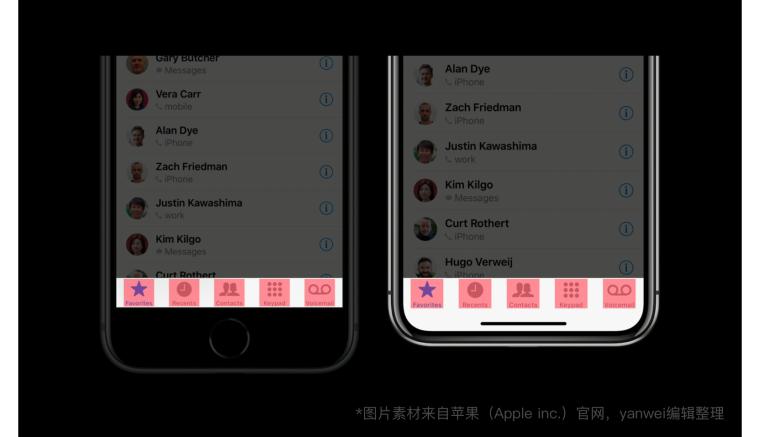 三分钟弄懂iPhoneX设计尺寸和适配_9