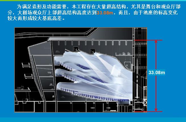 歌剧院钢结构工程施工技术介绍(共78页)