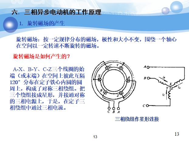 电机基本原理及预防性试验151页ppt