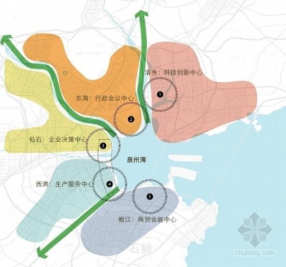 [福建]滨江魅力新城控规及重点地段设计方案文本-滨江魅力知名地产分析图