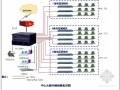 [湖南]某检测中心大楼弱电系统施工方案