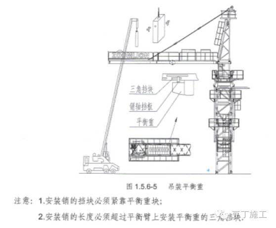 塔吊钢丝绳安装线路图