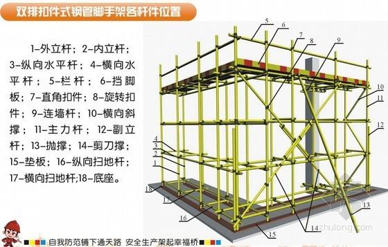 [重庆]建筑施工现场脚手架工程安全知识画册(清晰图片)