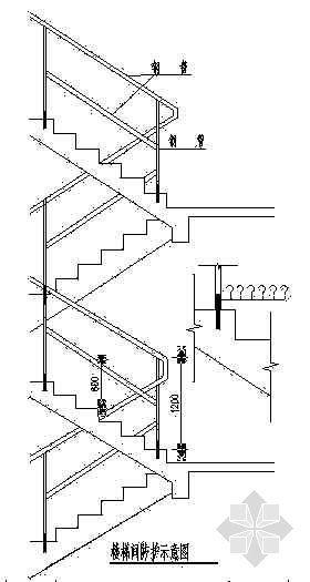 楼梯间防护示意图