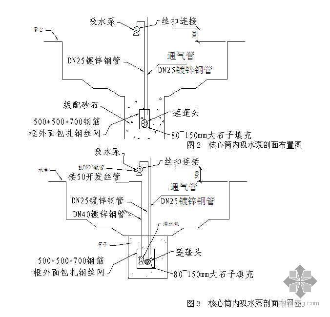 SBS改性沥青卷材防水材料空铺法施工工艺