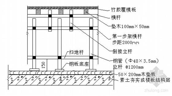 四川某中学学生公寓、食堂施工组织设计(灾后重建 框架结构)