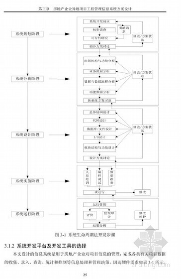 [硕士]房地产企业异地项目工程管理方法探讨[2010]