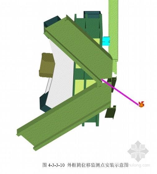 [北京]高层建筑主楼变形及应力监测方案(钢结构)