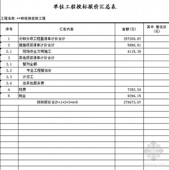 江苏无锡某酒店样板房装饰工程报价书(2009年)