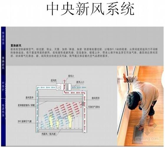 房产品工法工艺材质优点剖析及介绍技巧