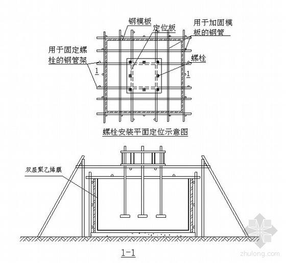 天津某工业设备新建工厂工程施工组织设计
