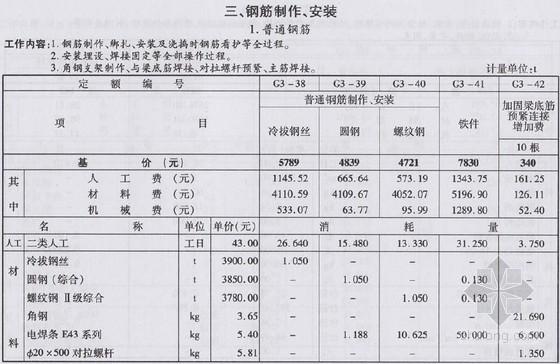 浙江省建筑工程加固预算定额(2013)