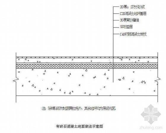 苏州某博物馆工程地下室地坪施工方案(碎石混凝土)