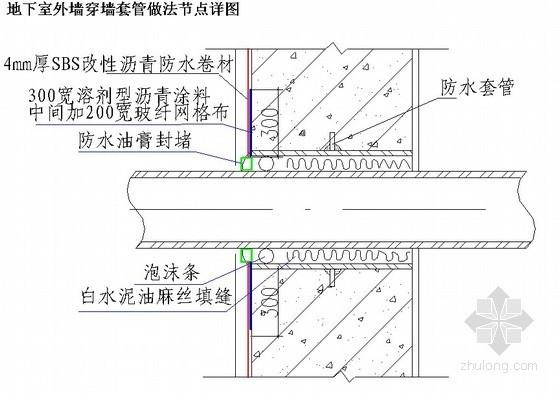 地下室外墙穿墙套管做法节点详图