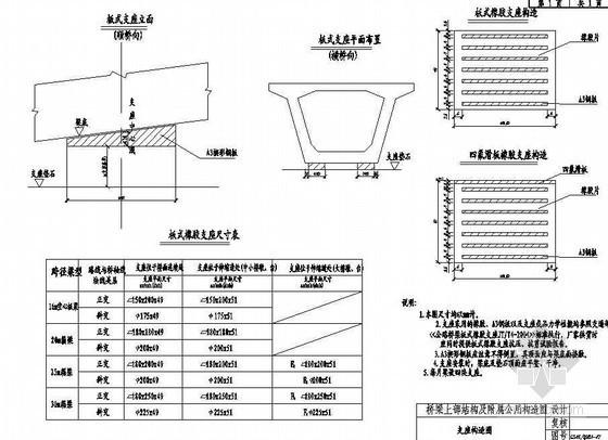 简支梁桥面连续结构附属支座构造节点详图设计