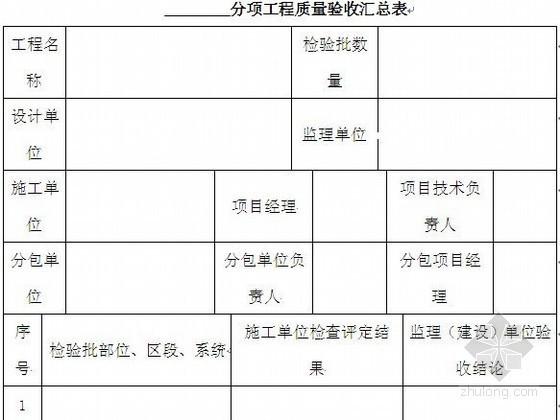 [广州]工业厂房建筑节能保温监理细则(附节能工程验收表)