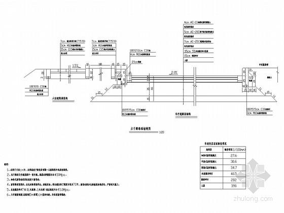[浙江]城市主干道工程全套施工图设计193张(含给排 交通 照明 箱涵)