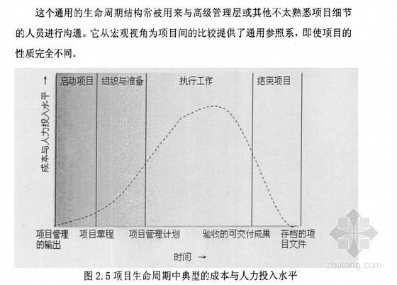 [硕士]基于OOPP的城市供水项目TOT类融资模式应用研究[2010]