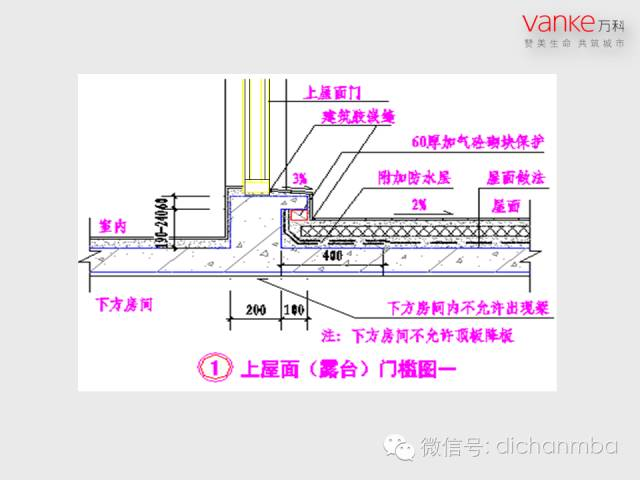 万科房地产施工图设计指导解读(含建筑、结构、地下人防等)_21