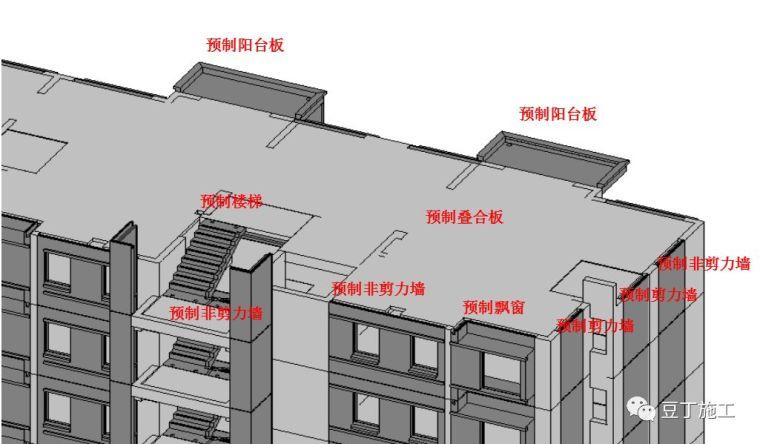 最全解析!碧桂园项目PC专项技术全流程介绍,赶紧收藏!