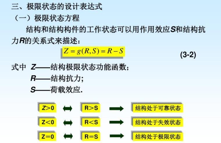 超全的建筑识图(结构设计+钢筋混凝土+砌体结构+建筑基础)_2
