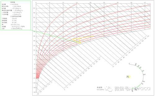 最详细的冷热负荷计算依据、公式与取值_14