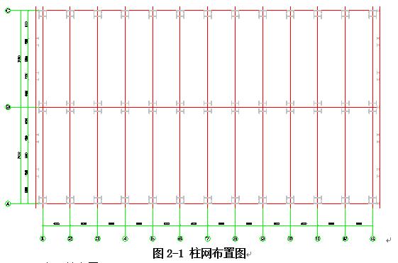 青岛市单层双跨钢结构厂房设计计算书