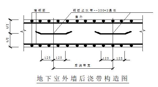 [沈阳]高层装配式住宅施工组织设计(共136页)_3