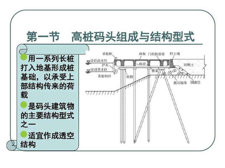 高桩码头组成与结构