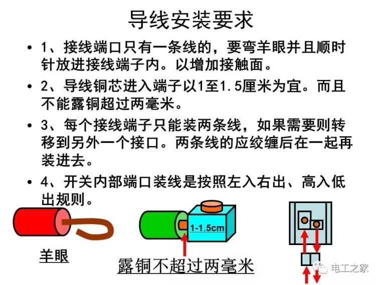 全彩图深度详解照明电路和家用线路_62