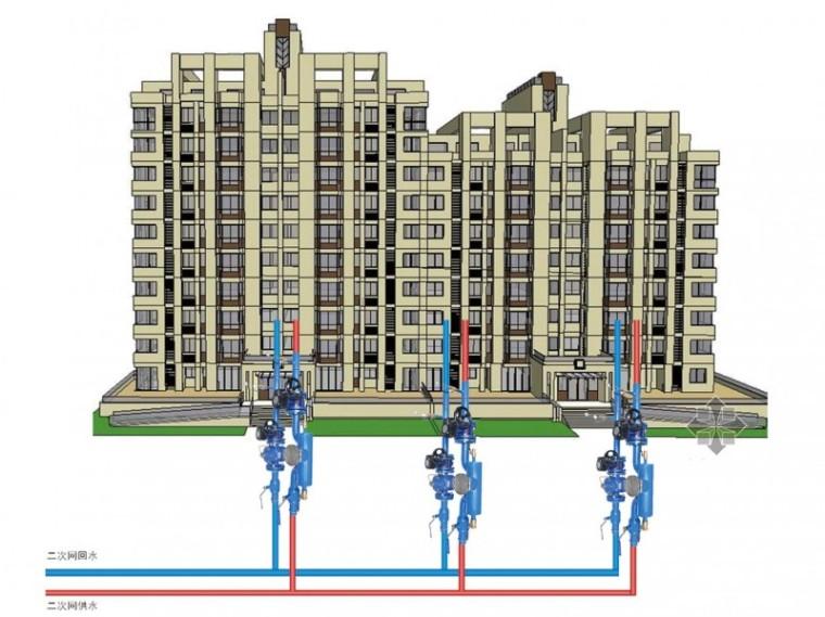 集中供热系统循环泵节能应用对策