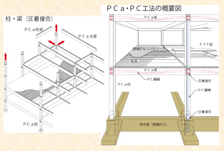 建筑工业化与新型装配式混凝土结构施工讲义ppt(共262页,图文)_4