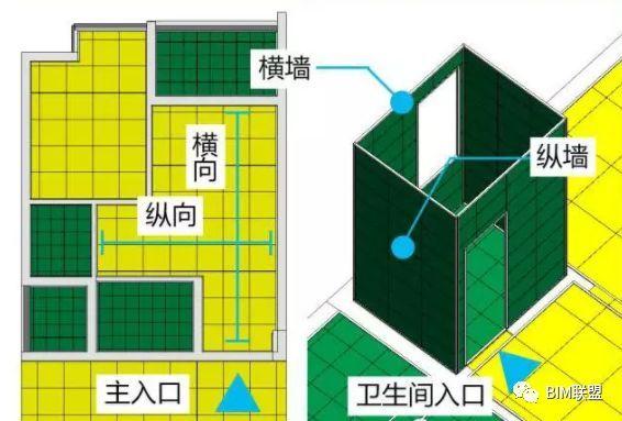 BIM在建设工程中排砖的应用