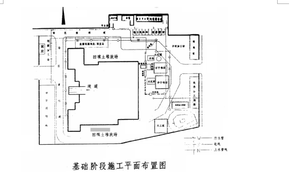 圖書館工程施工組織設計