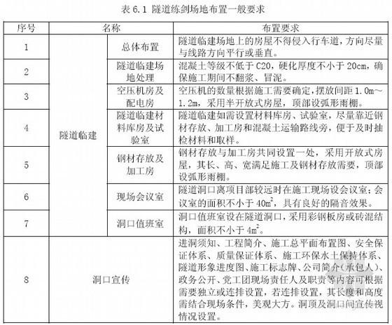 [广东]高速公路建设标准化管理规定(临设、人员、材料管理)51页
