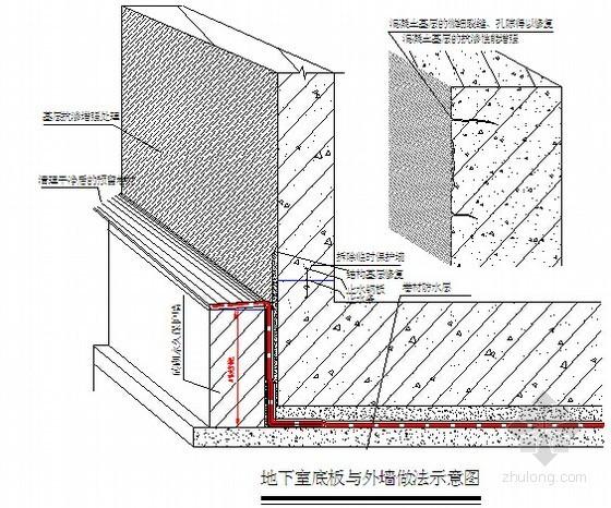 住宅工程地下车库防水施工方案