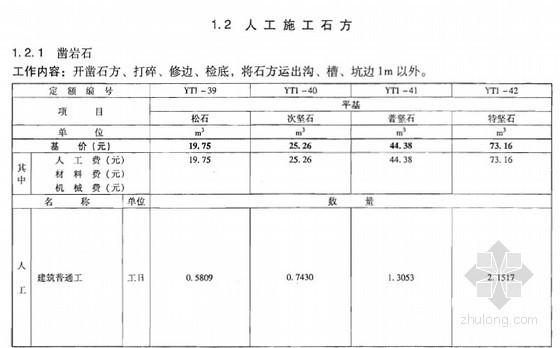 [最新]2013版电力建设工程预算定额(建筑工程)746页