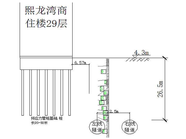 [深圳]地铁施工项目前期策划书
